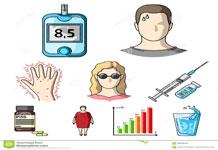 comment savoir si vous avez le diabète insulinodépendant ou non insulinodépendant