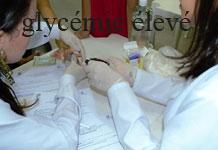 dangers de glycémie non controlée :taux de glycémie élevé